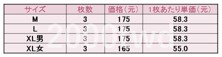 台湾のオムツ価格表