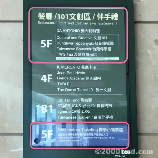 台北101フロア案内図